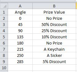 Wof_Excel_example.jpg